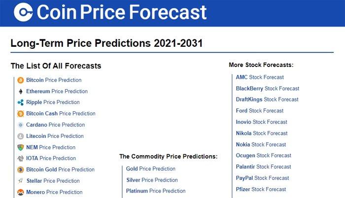 Coin Price Forecast – прогнозы по движению курса криптовалюты
