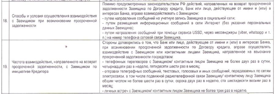 Пункты 18–19 в договоре с Альфа-банком