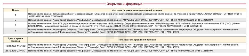 Дополнительная (закрытая) часть выписки из кредитной истории «Эквифакс»