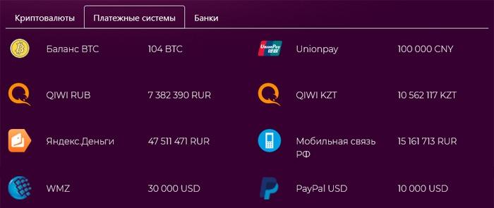 Резервы обменного пункта MChange