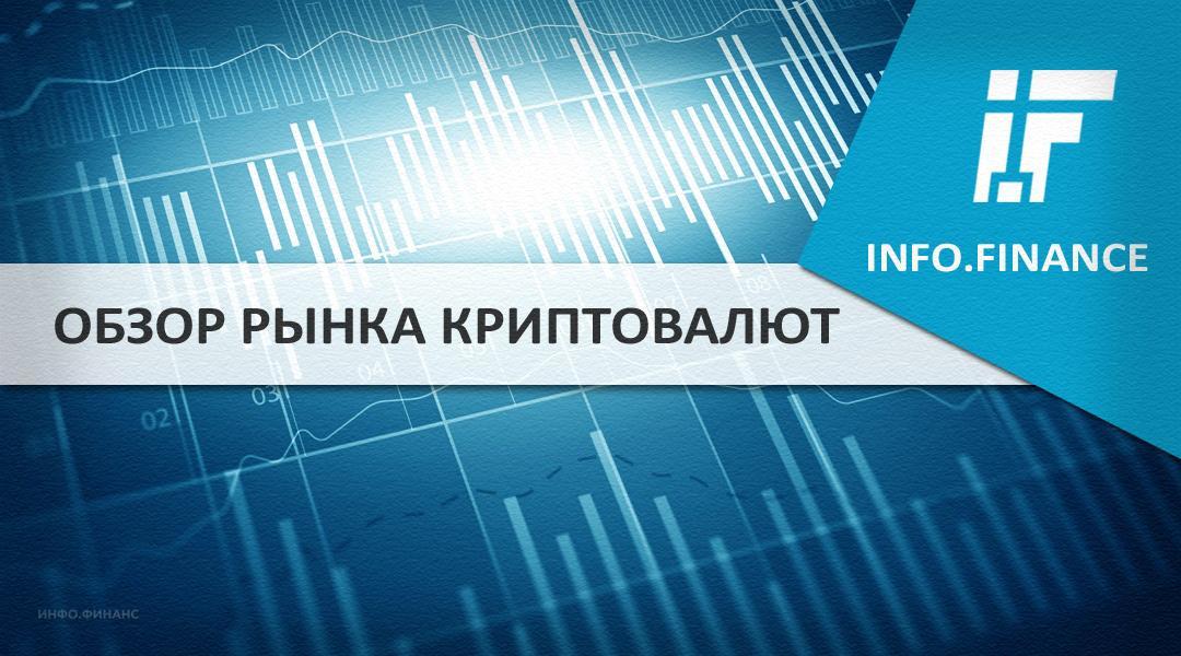 Обзор рынка криптовалют за 15 число