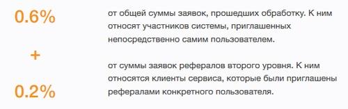 Kursov24: условия партнерской программы